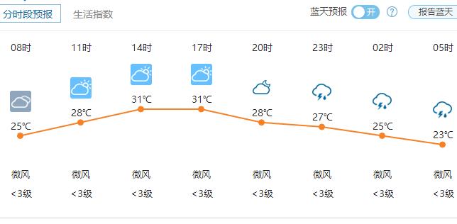 郑州鬼天气6月10——2016年