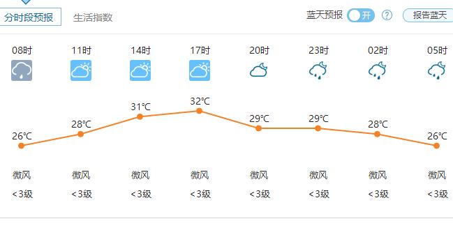 郑州天气6月13日——2016年