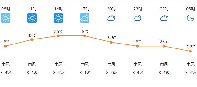 郑州天气6月17日——2016年